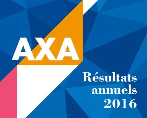 projet - AXA